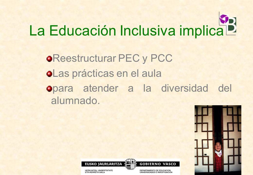 La Educación Inclusiva implica