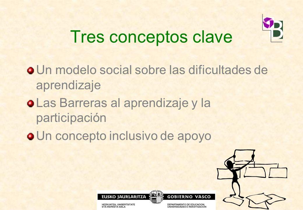 Tres conceptos clave Un modelo social sobre las dificultades de aprendizaje. Las Barreras al aprendizaje y la participación.