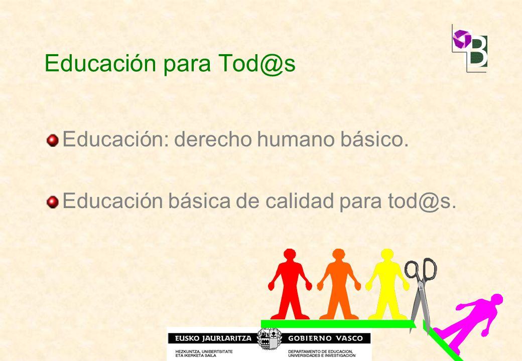 Educación para Tod@s Educación: derecho humano básico.