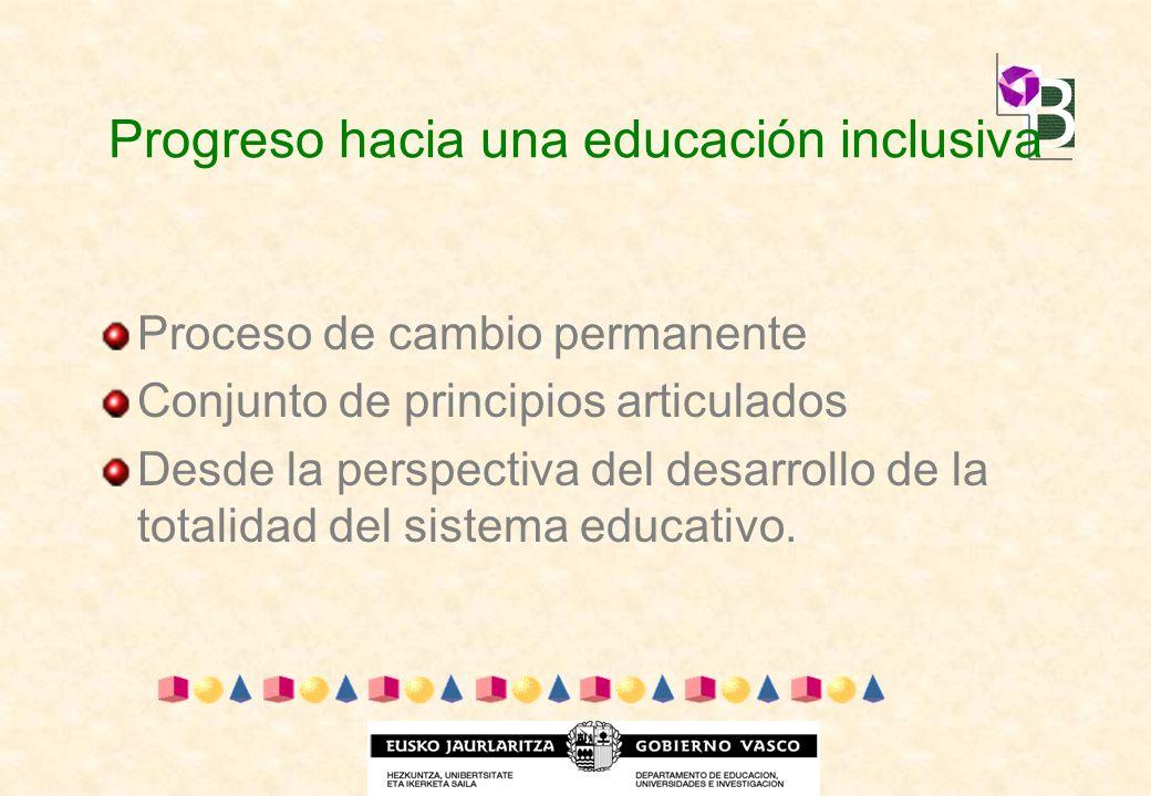 Progreso hacia una educación inclusiva