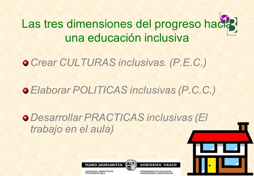 Las tres dimensiones del progreso hacia una educación inclusiva
