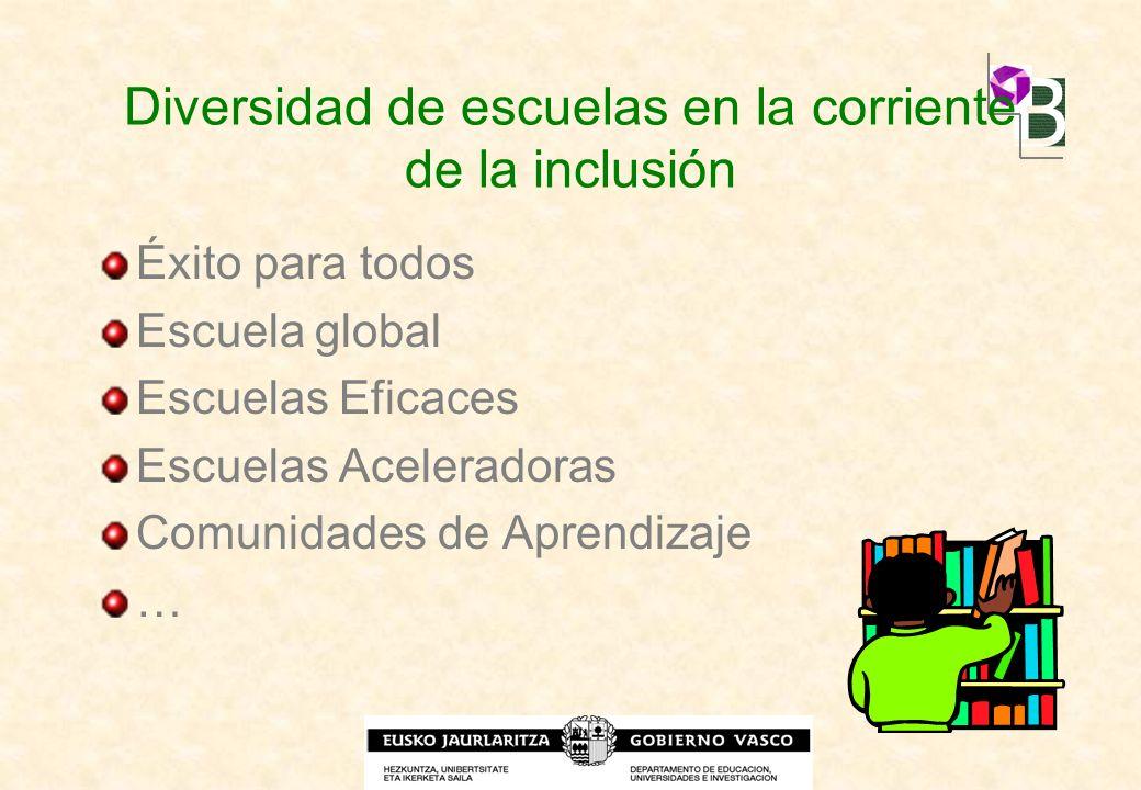 Diversidad de escuelas en la corriente de la inclusión