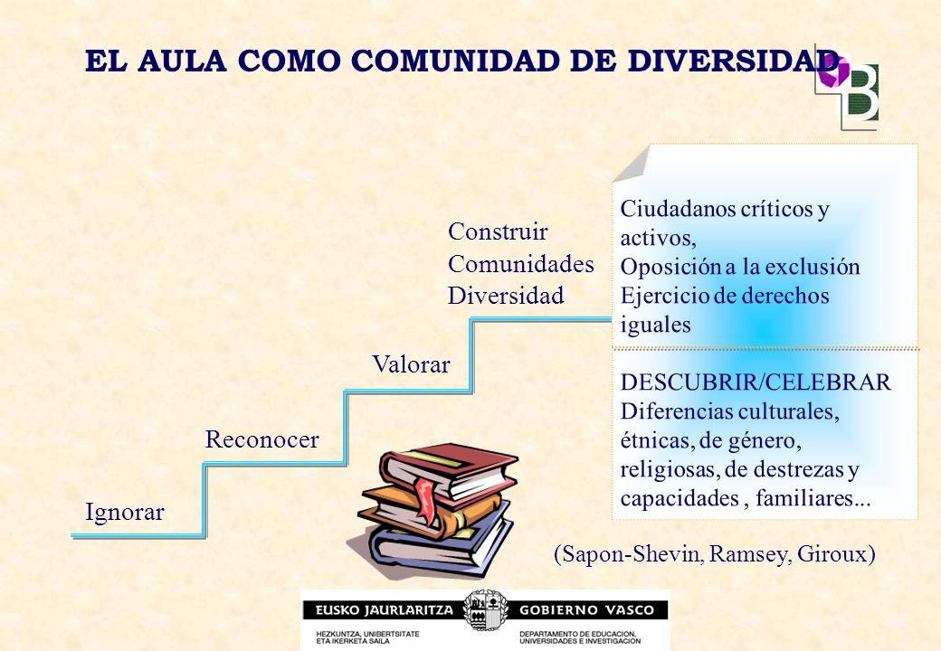 EL AULA COMO COMUNIDAD DE DIVERSIDAD