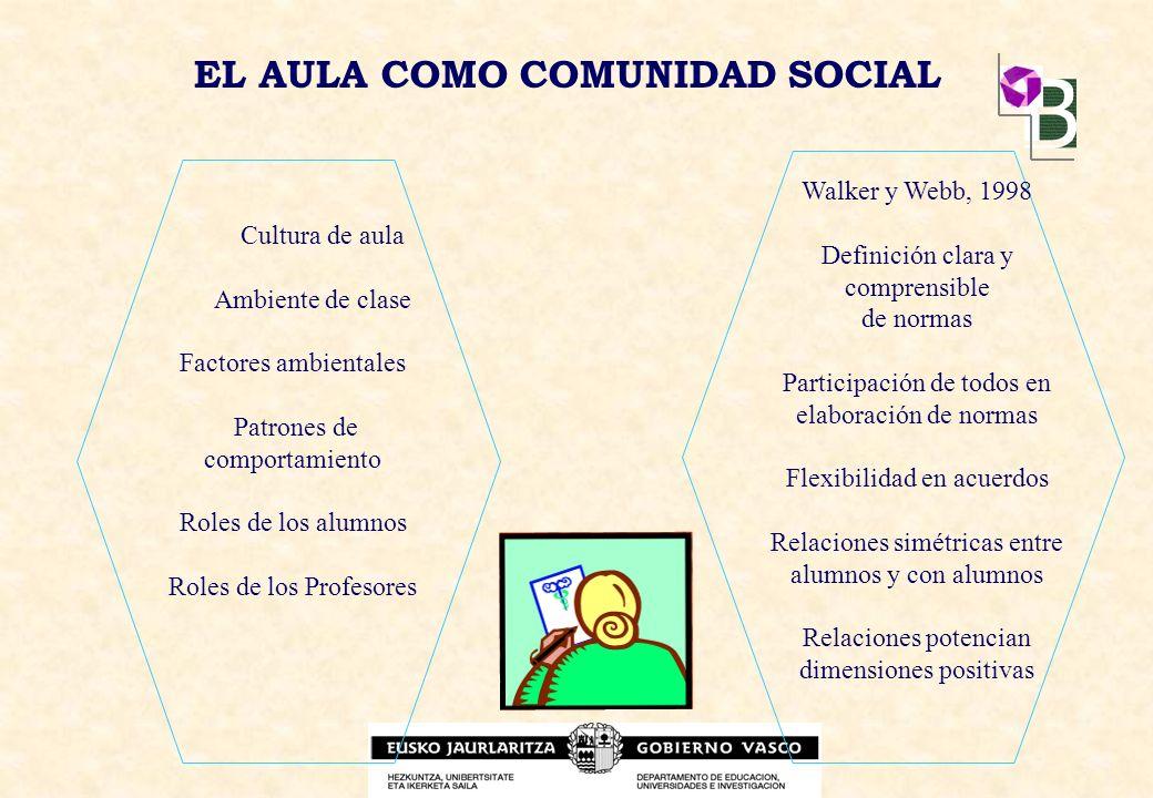 EL AULA COMO COMUNIDAD SOCIAL