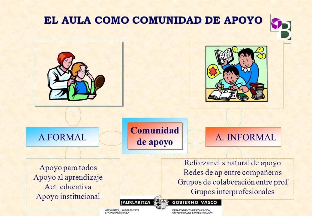 EL AULA COMO COMUNIDAD DE APOYO