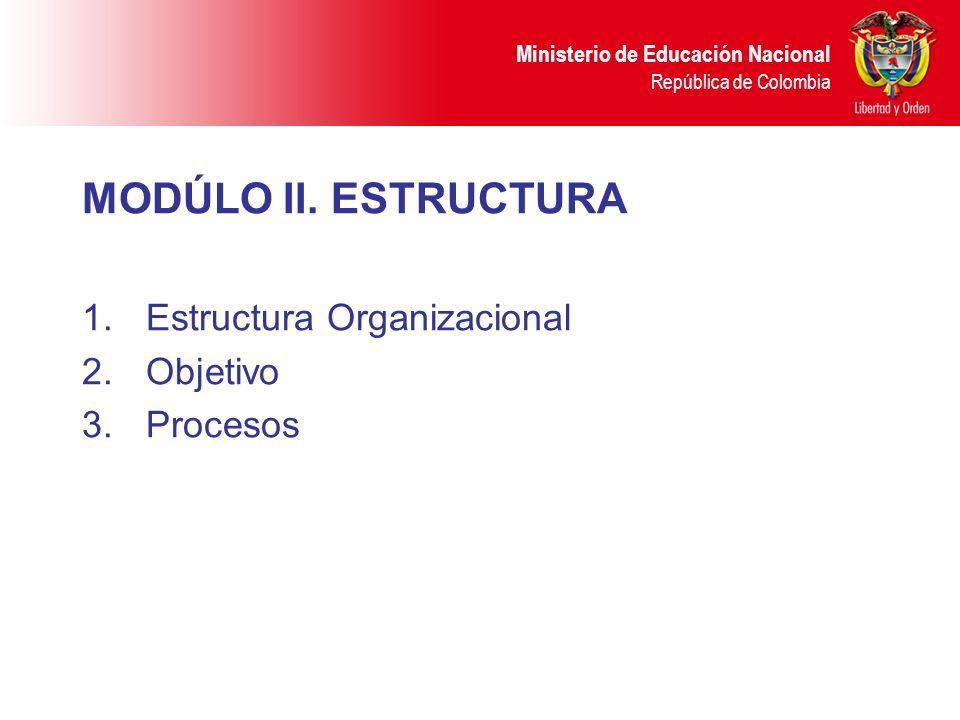 MODÚLO II. ESTRUCTURA Estructura Organizacional Objetivo Procesos
