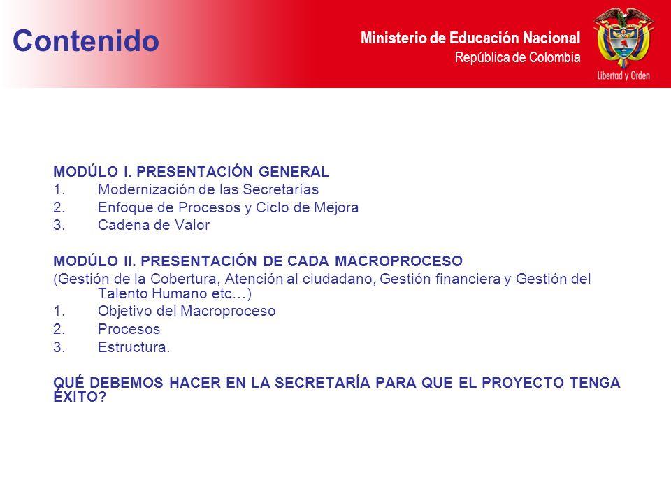 Contenido MODÚLO I. PRESENTACIÓN GENERAL
