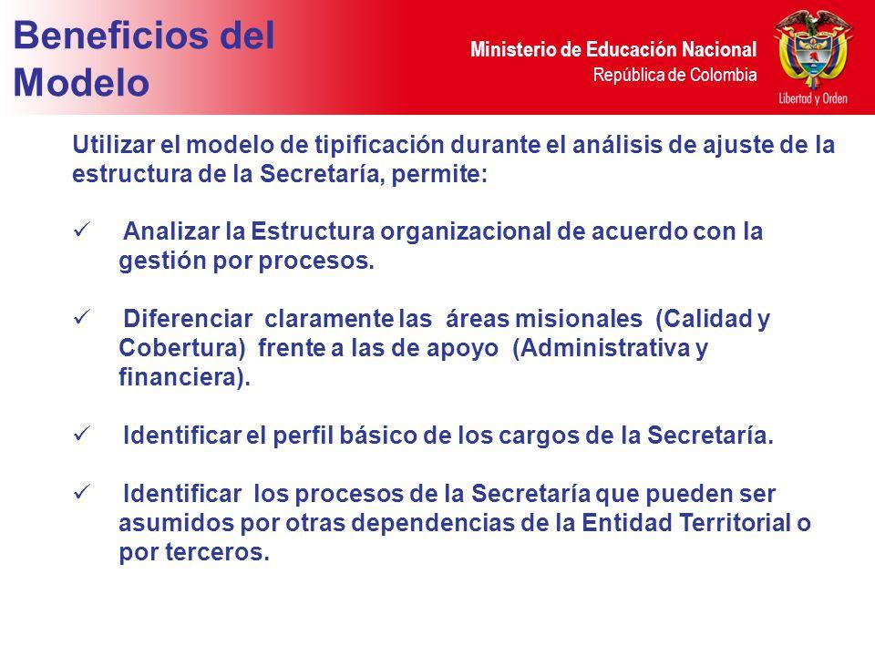 Beneficios del Modelo Utilizar el modelo de tipificación durante el análisis de ajuste de la estructura de la Secretaría, permite: