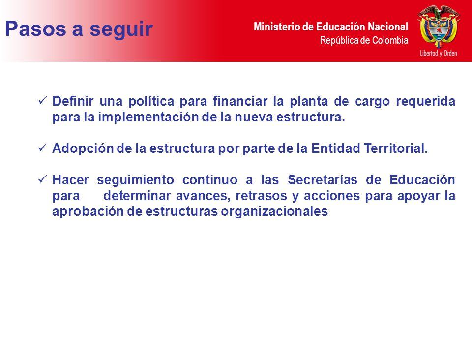 Pasos a seguir Definir una política para financiar la planta de cargo requerida para la implementación de la nueva estructura.