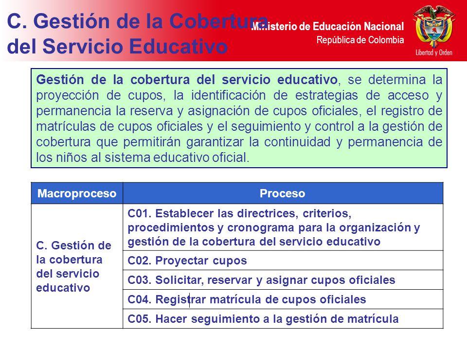 C. Gestión de la Cobertura del Servicio Educativo