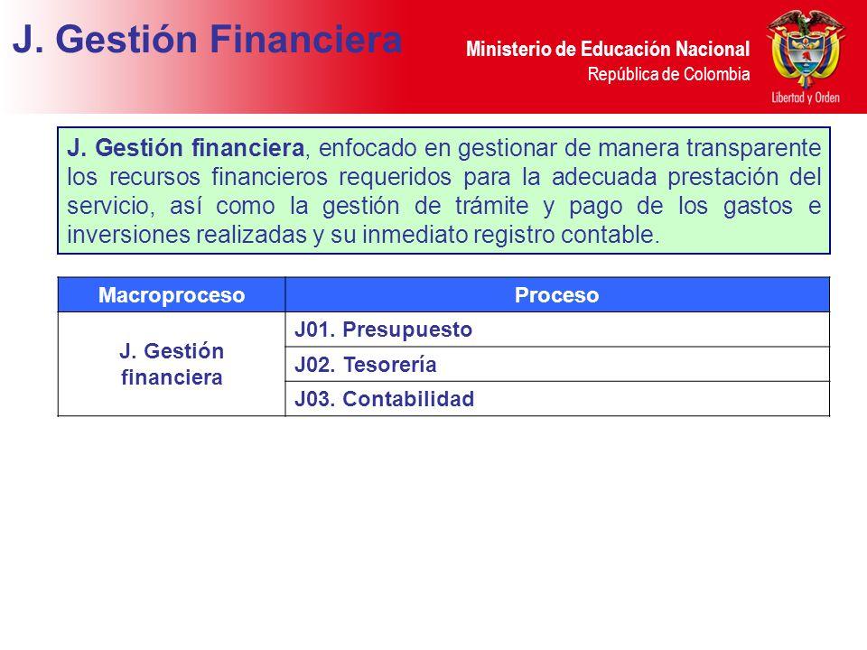 J. Gestión Financiera