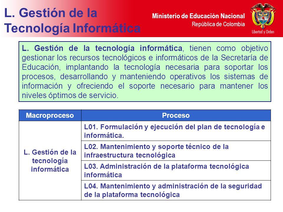 L. Gestión de la tecnología informática