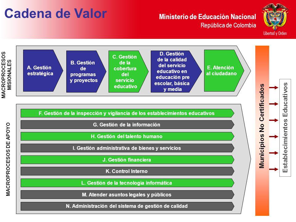 Cadena de Valor Municipios No Certificados Establecimientos Educativos