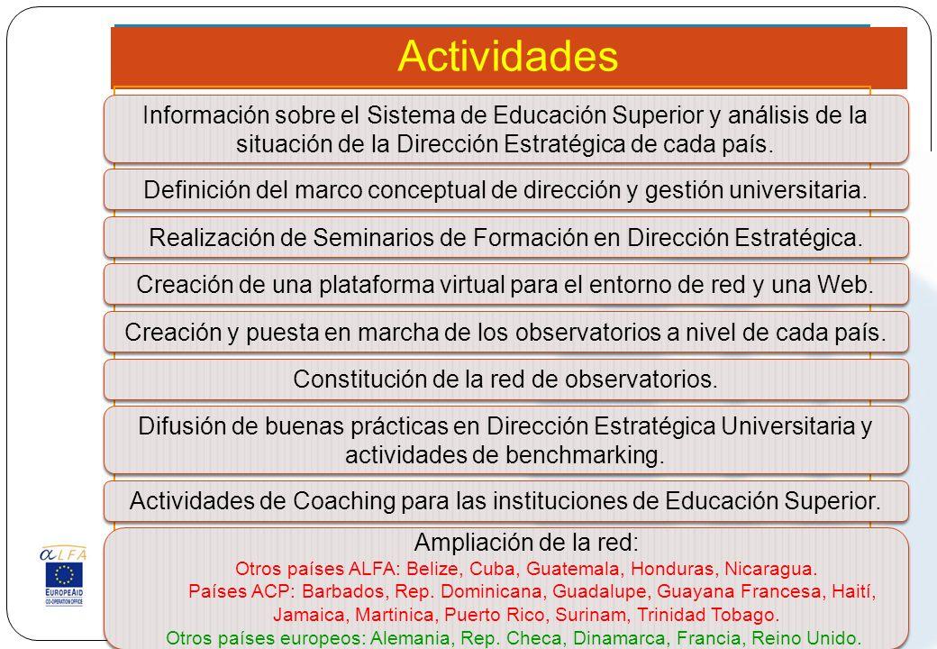 Actividades Información sobre el Sistema de Educación Superior y análisis de la situación de la Dirección Estratégica de cada país.