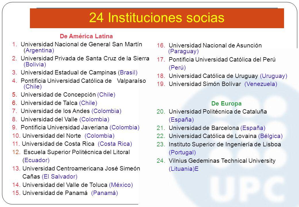 24 Instituciones socias De América Latina. 1. Universidad Nacional de General San Martín (Argentina)