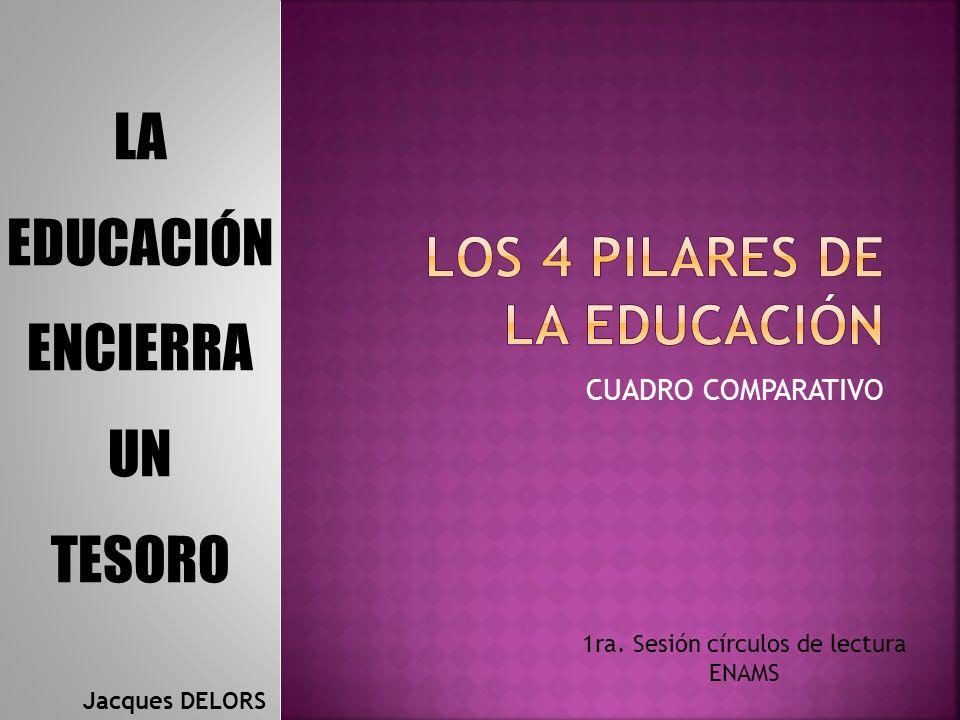 LOS 4 PILARES DE LA EDUCACIÓN