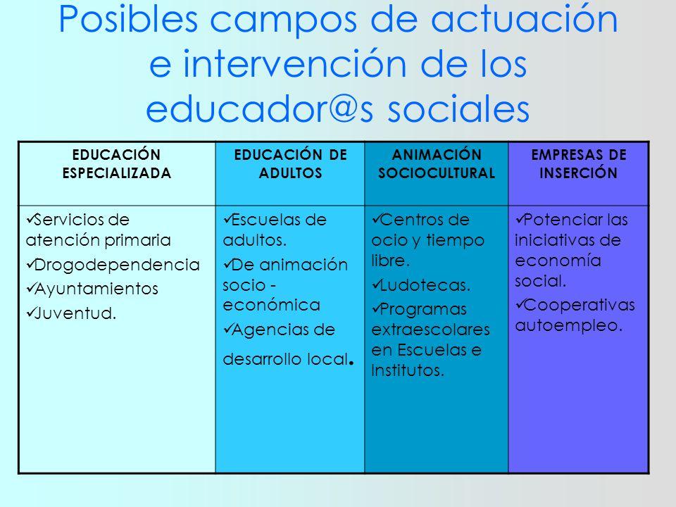 Posibles campos de actuación e intervención de los educador@s sociales