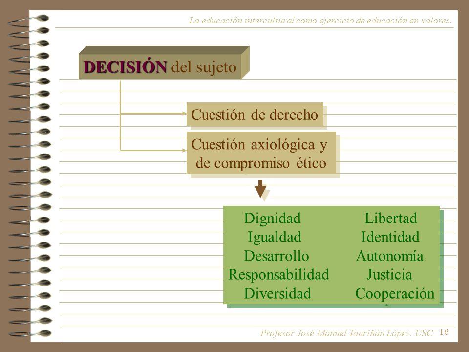 DECISIÓN del sujeto Cuestión de derecho Cuestión axiológica y