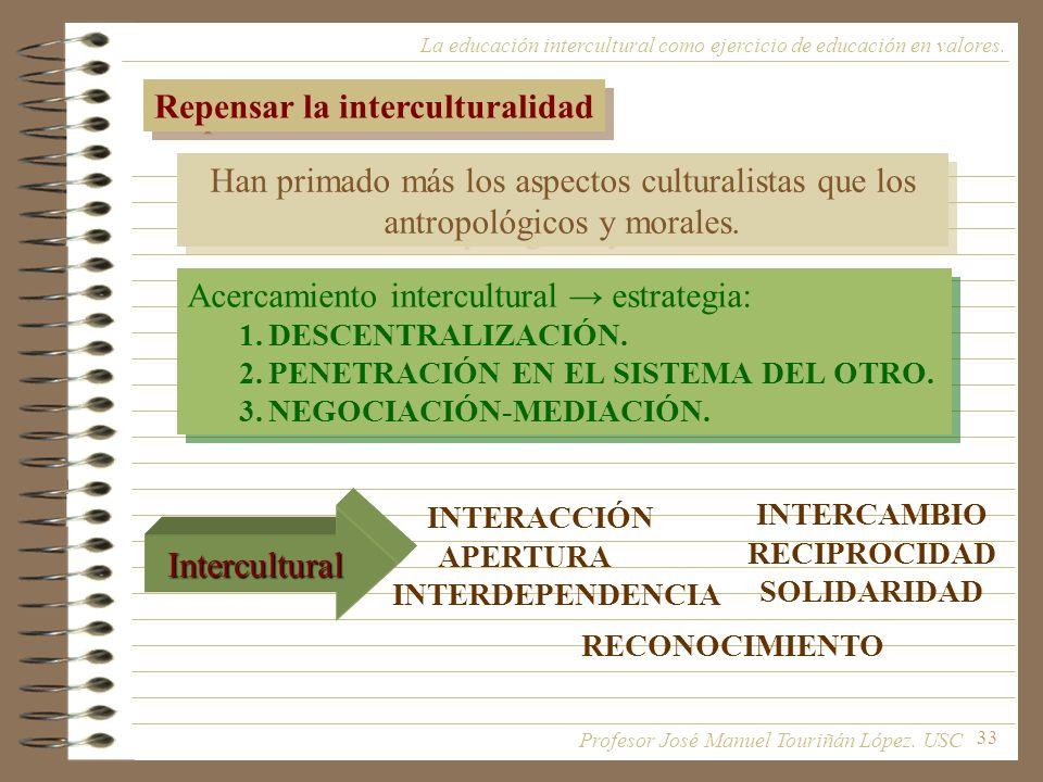 Intercultural Repensar la interculturalidad