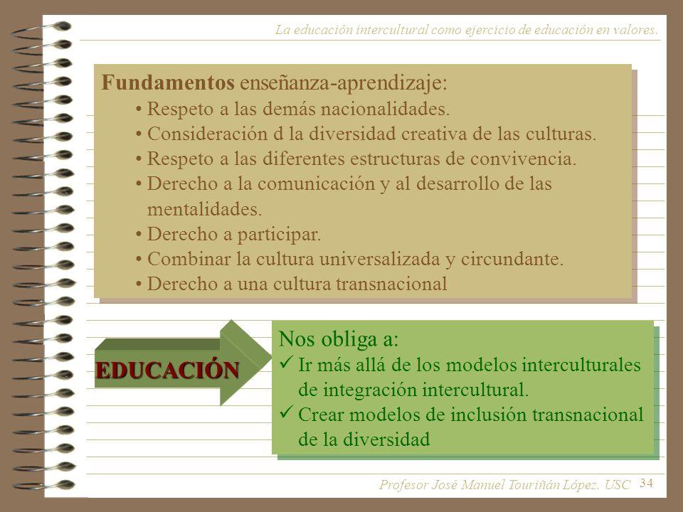 EDUCACIÓN Fundamentos enseñanza-aprendizaje: Nos obliga a:
