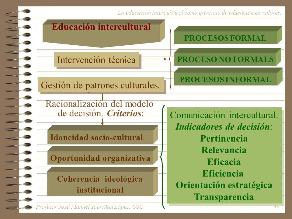 Educación intercultural Orientación estratégica Coherencia ideológica