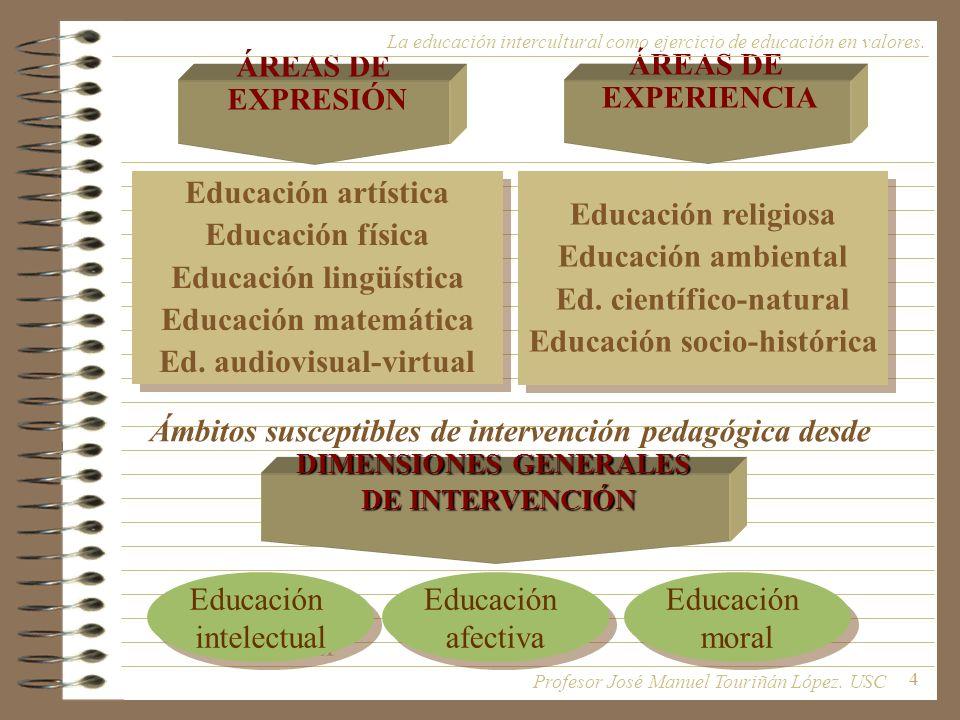 Educación lingüística Educación matemática Ed. audiovisual-virtual