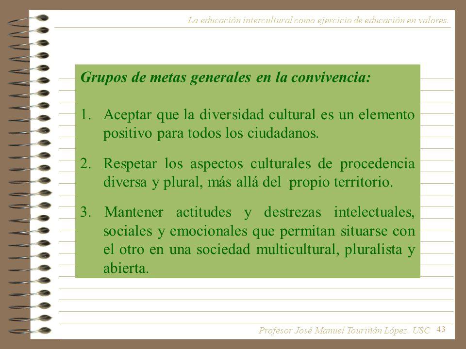 Grupos de metas generales en la convivencia: