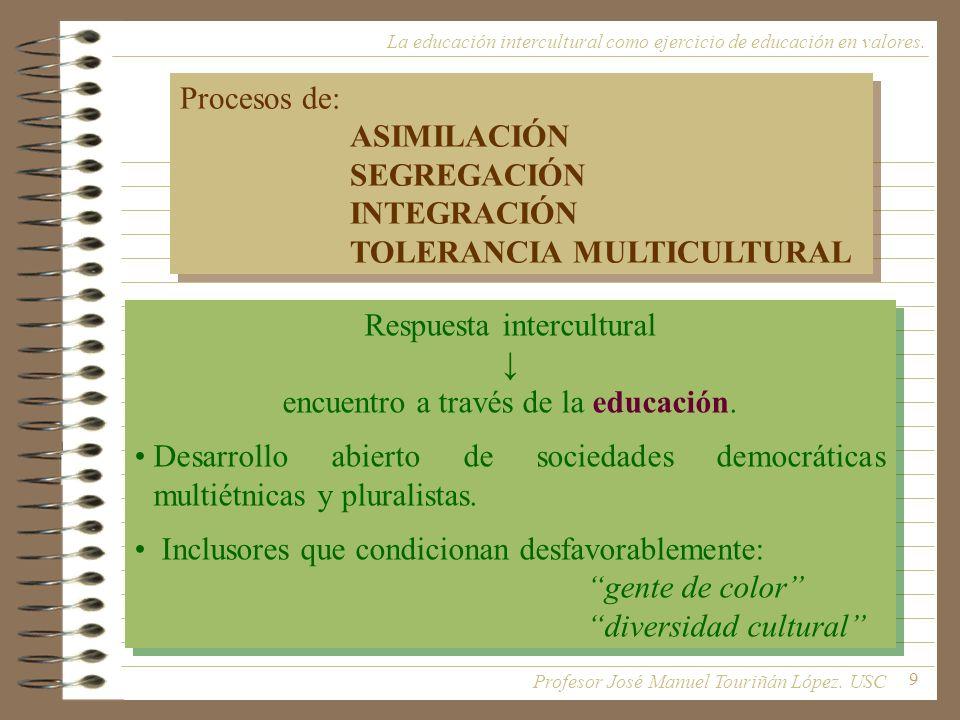 TOLERANCIA MULTICULTURAL