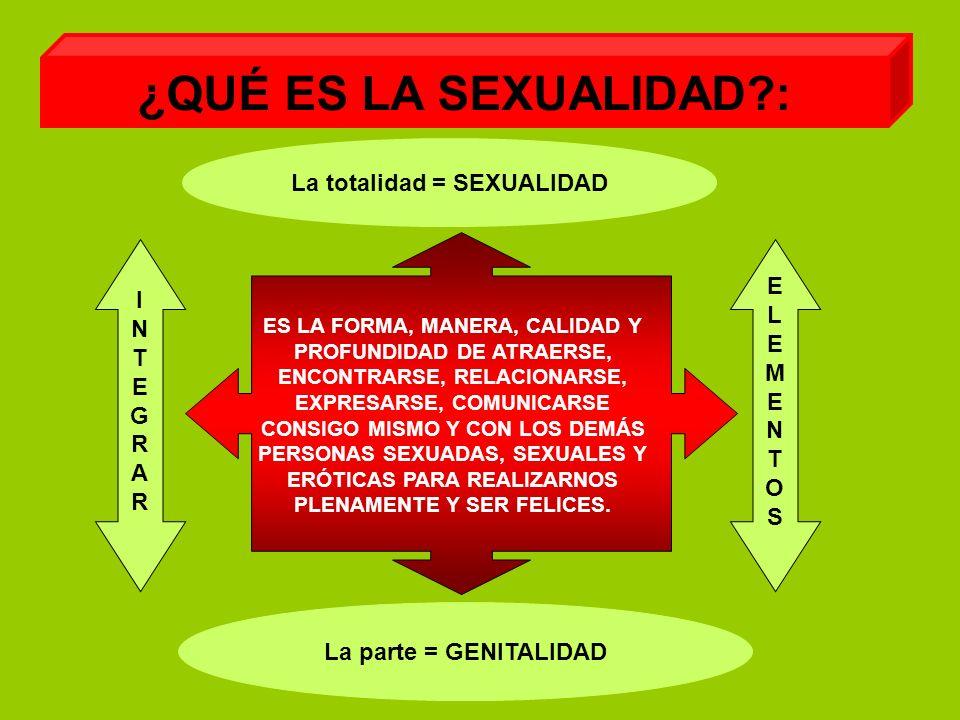 La totalidad = SEXUALIDAD