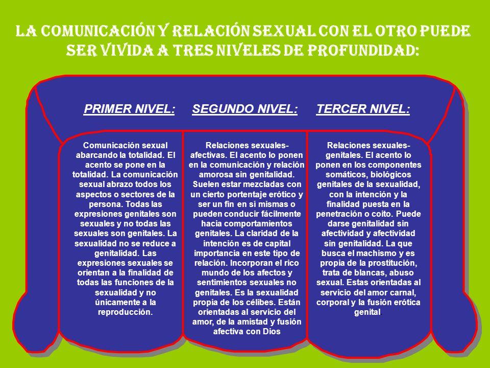 LA COMUNICACIÓN Y RELACIÓN SEXUAL CON EL OTRO PUEDE SER VIVIDA A TRES NIVELES DE PROFUNDIDAD: