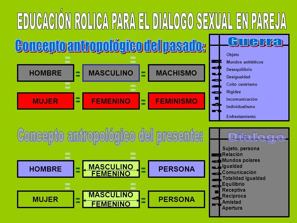 EDUCACIÓN ROLICA PARA EL DIALOGO SEXUAL EN PAREJA