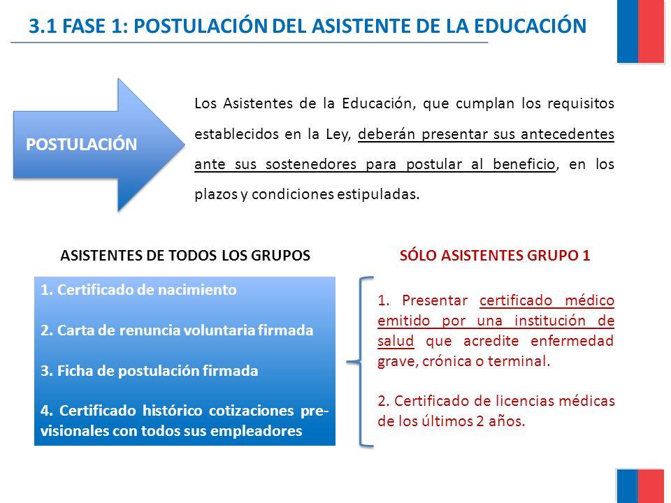ASISTENTES DE TODOS LOS GRUPOS