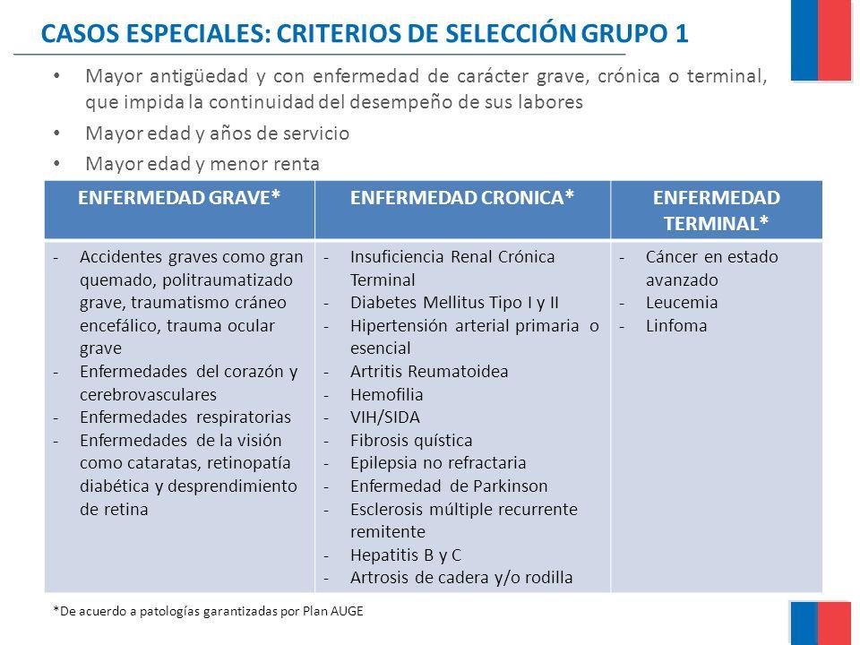 CASOS ESPECIALES: CRITERIOS DE SELECCIÓN GRUPO 1