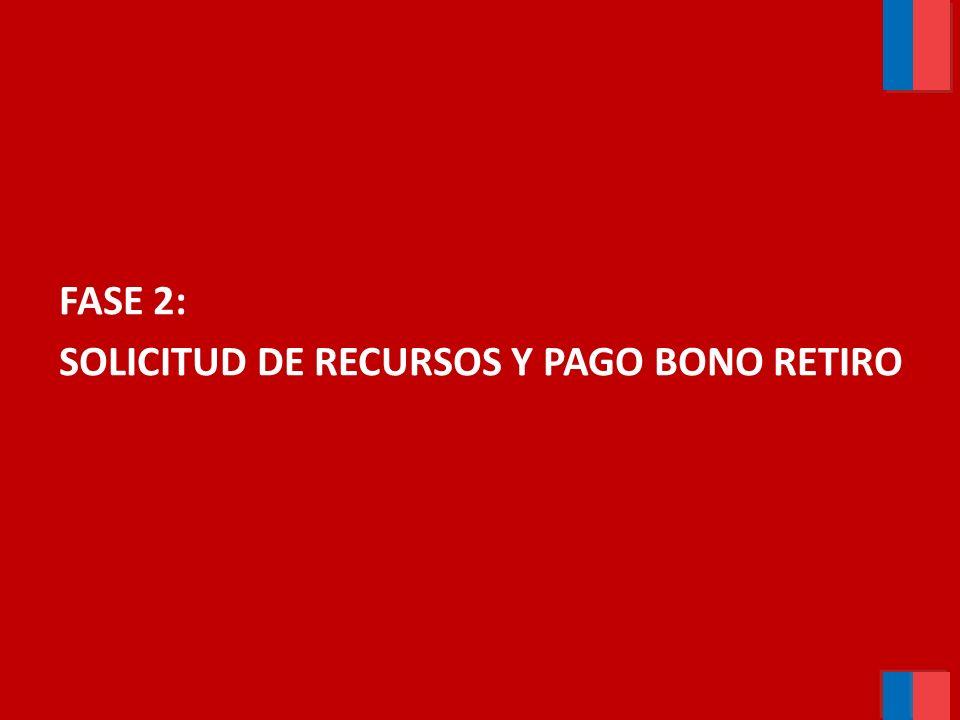 FASE 2: SOLICITUD DE RECURSOS Y PAGO BONO RETIRO
