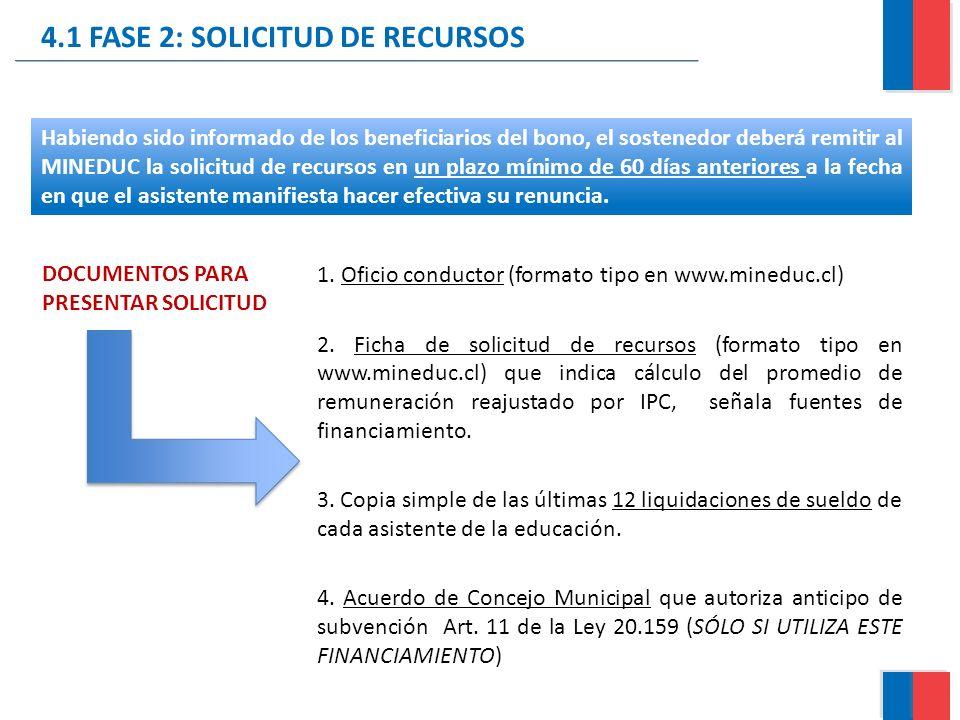 4.1 FASE 2: SOLICITUD DE RECURSOS