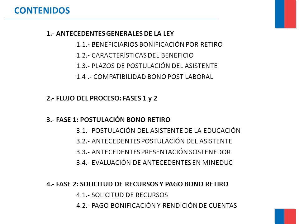 CONTENIDOS 1.- ANTECEDENTES GENERALES DE LA LEY