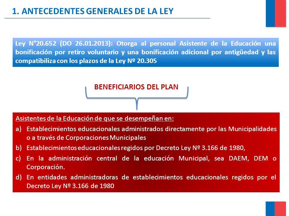 1. ANTECEDENTES GENERALES DE LA LEY