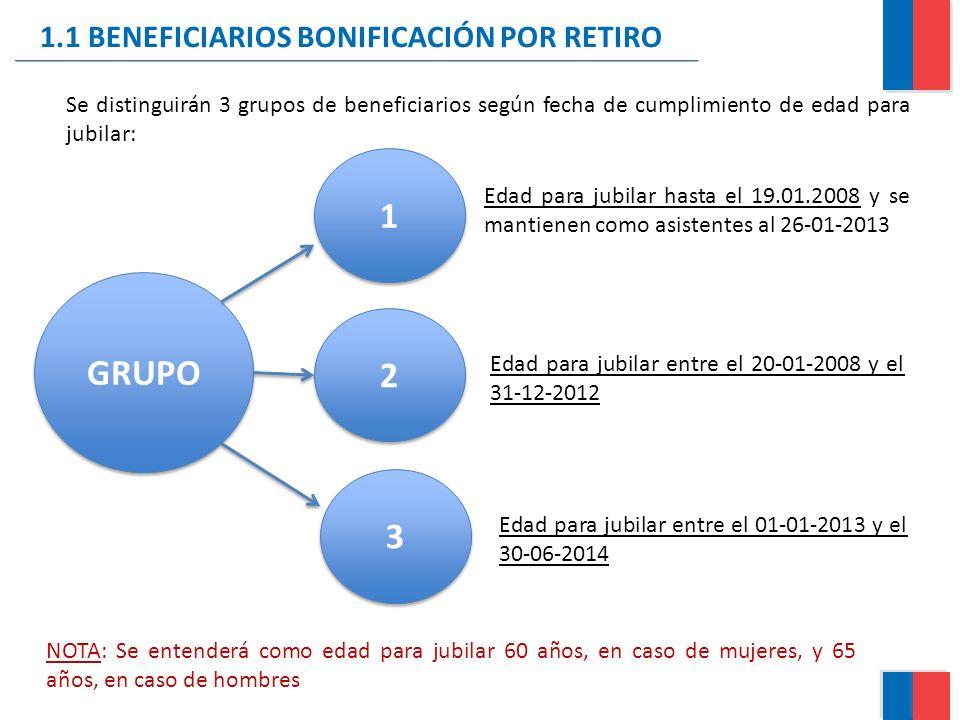 1.1 BENEFICIARIOS BONIFICACIÓN POR RETIRO