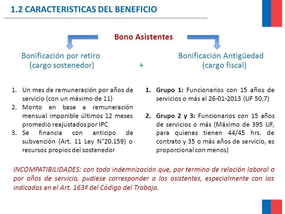 1.2 CARACTERISTICAS DEL BENEFICIO