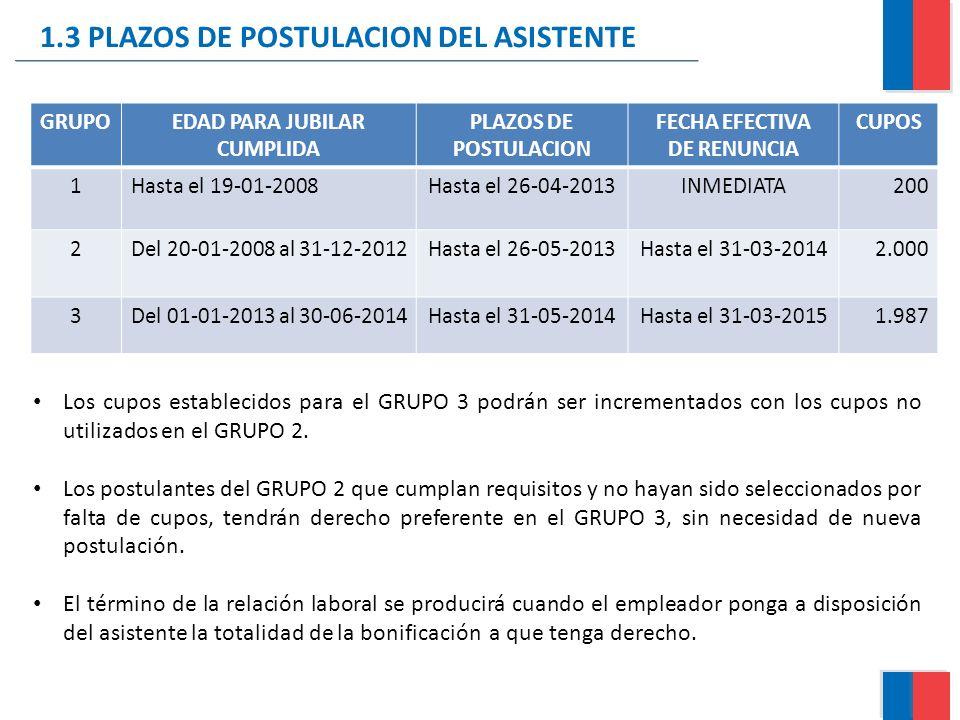 1.3 PLAZOS DE POSTULACION DEL ASISTENTE