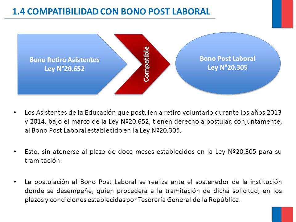 1.4 COMPATIBILIDAD CON BONO POST LABORAL
