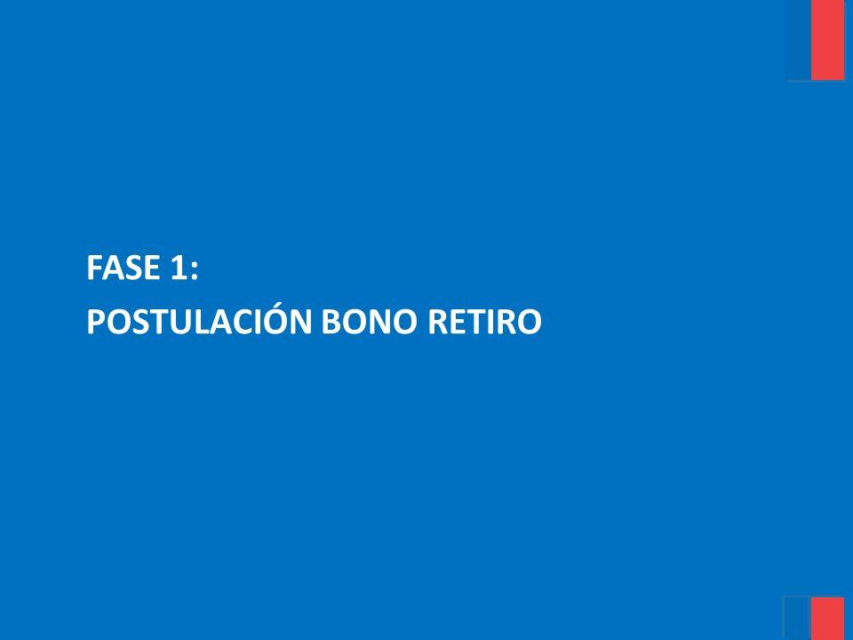 FASE 1: POSTULACIÓN BONO RETIRO