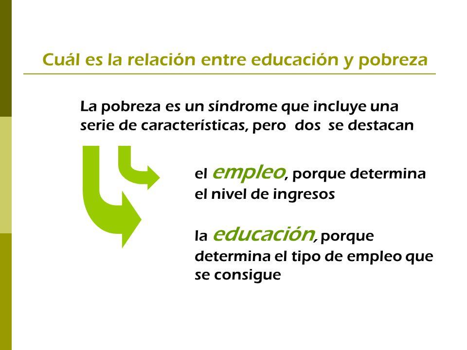 Cuál es la relación entre educación y pobreza