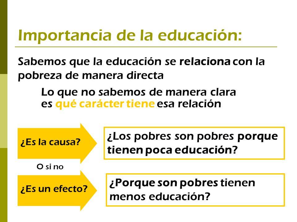 Importancia de la educación: