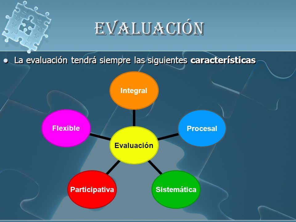 EVALUACIÓN La evaluación tendrá siempre las siguientes características
