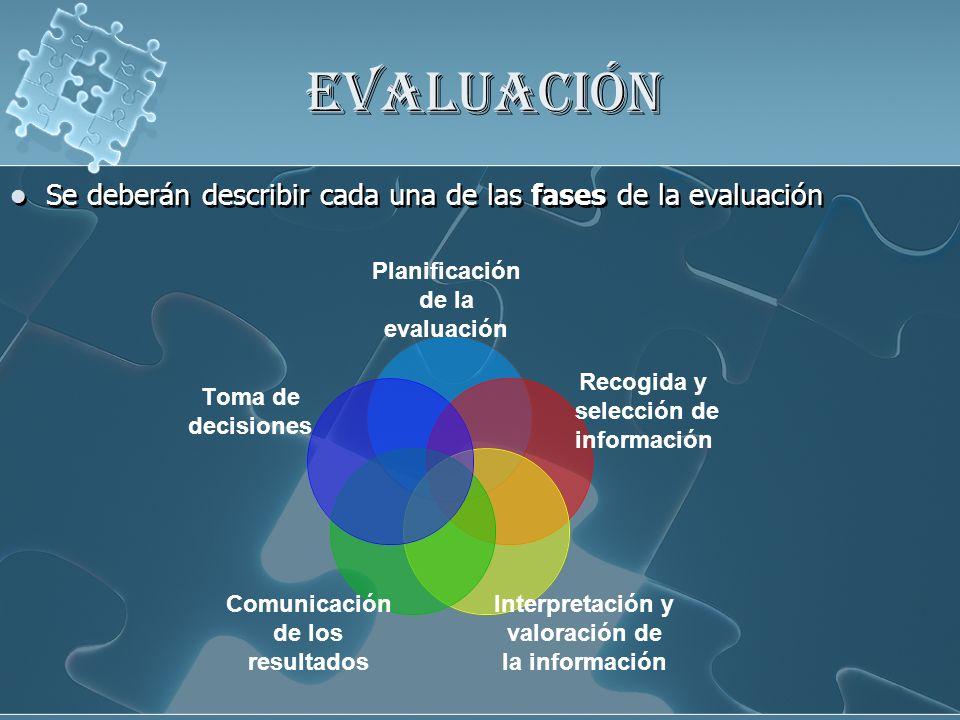 EVALUACIÓN Se deberán describir cada una de las fases de la evaluación