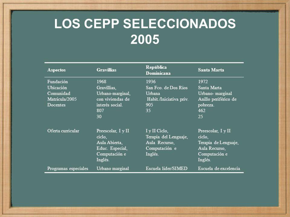 LOS CEPP SELECCIONADOS 2005