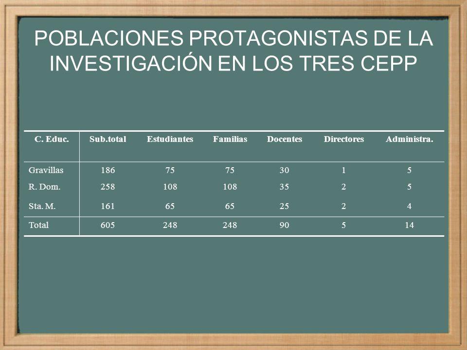 POBLACIONES PROTAGONISTAS DE LA INVESTIGACIÓN EN LOS TRES CEPP