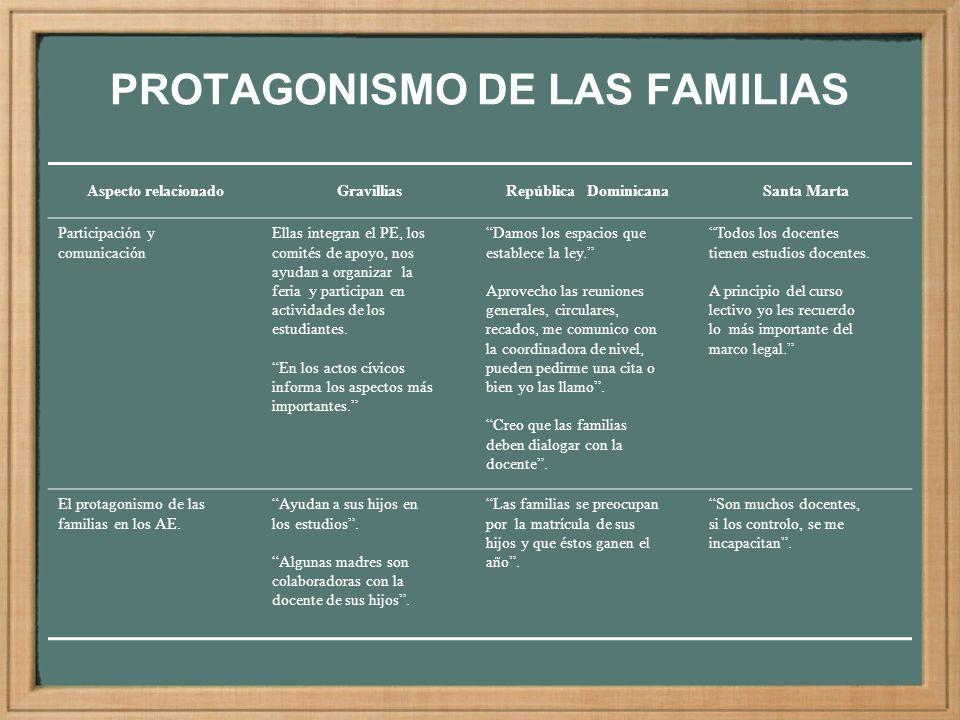 PROTAGONISMO DE LAS FAMILIAS