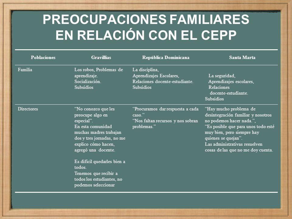 PREOCUPACIONES FAMILIARES EN RELACIÓN CON EL CEPP